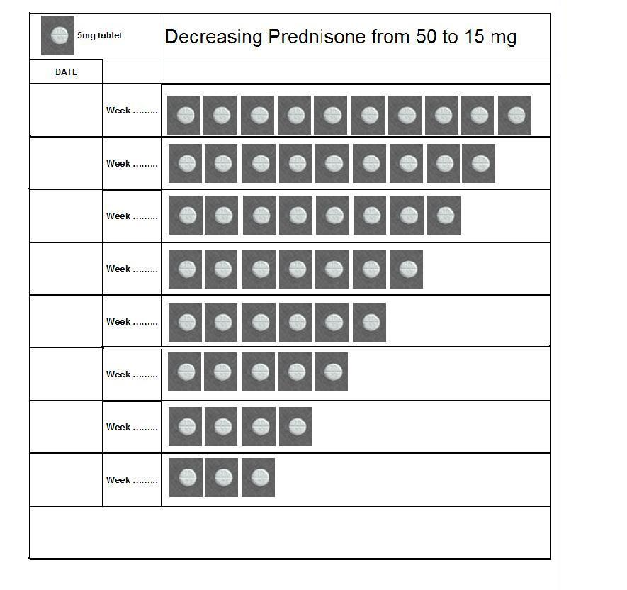 prednisone dosing for pediatrics